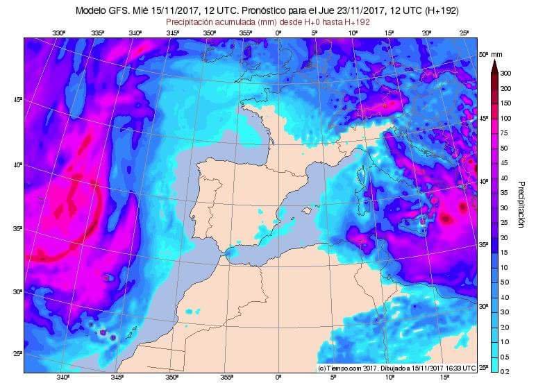 modelo gfs tormenta