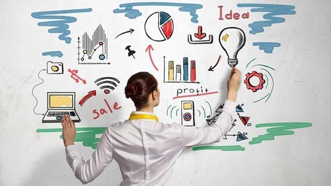 modelo de negocio ideas