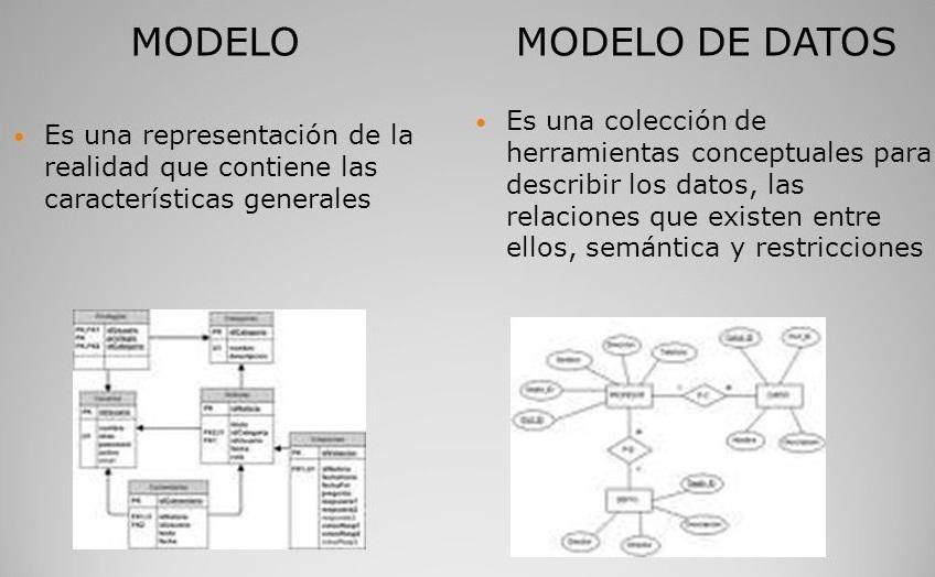 modelo entidad relación definiciones