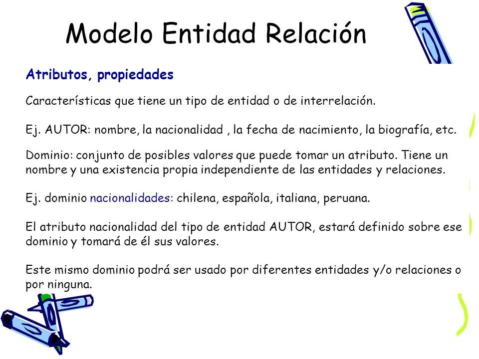 modelo entidad relación detalles
