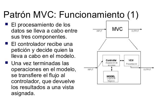 modelo vista controlador funcionamiento