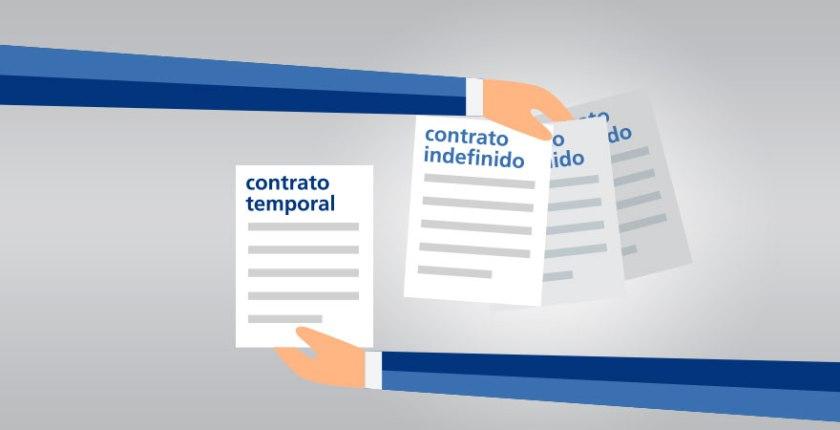 modelo contrato indefinido vector