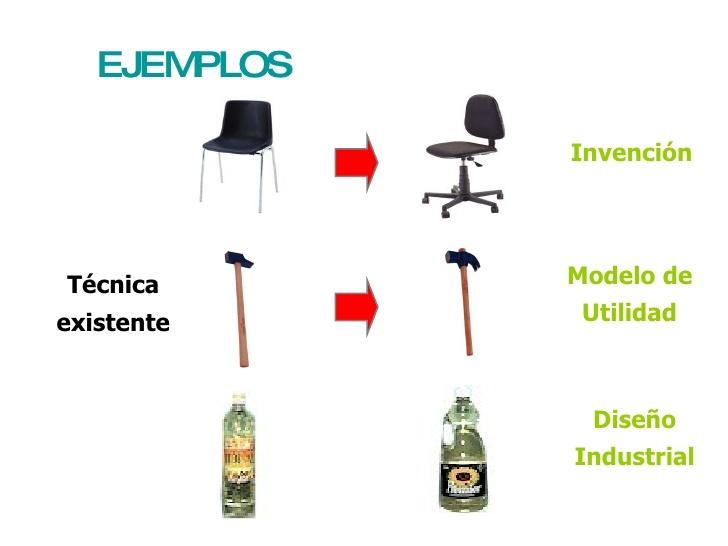 modelo de utilidad ejemplos claros