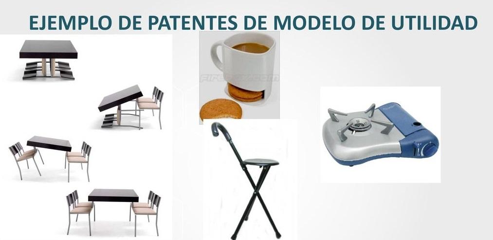 modelo de utilidad ejemplos