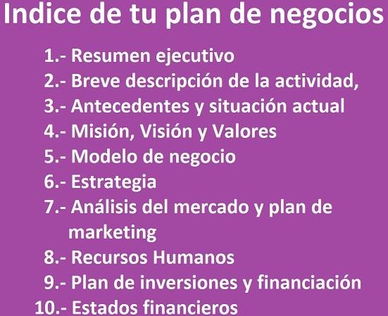 modelo plan de empresa índice