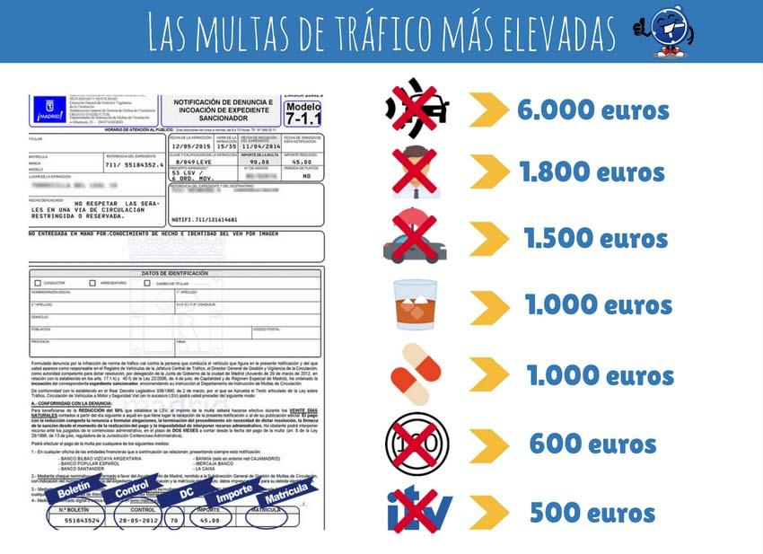 modelo alegaciones multas tráfico españa